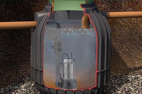 Prečrpavanje odpadnih voda